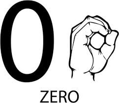 Zero, czyli nic- wprowadzenie cyfry 0
